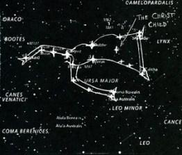 star-chart ursa major summerr