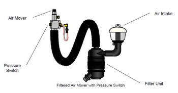 http://en.wikipedia.org/wiki/File:Filtered_Air_Mover_with_Pressure_Switch.jpg