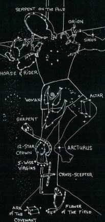 Son Of Man Constellation