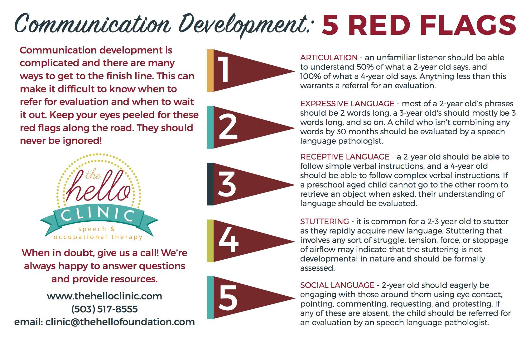 communication development red flags