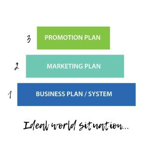Ideal world situation promotion plan situation | The Helpful Academy