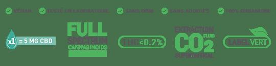 Pictos Huile CBD 10% - SMC Laboratories