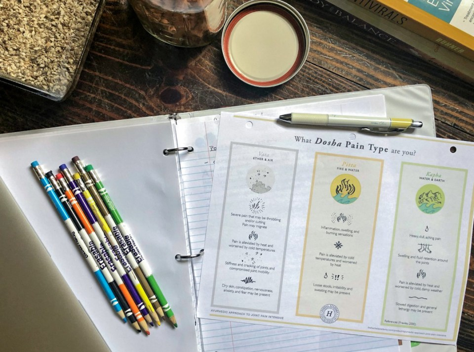 What Dosha Pain Type Are You? | Herbal Academy | Learn how your dosha is likely to experience pain with our free chart, What's Dosha Pain Type Are You, from our newest herbal intensive.