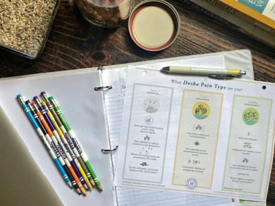 What Dosha Pain Type Are You?   Herbal Academy   Learn how your dosha is likely to experience pain with our free chart, What's Dosha Pain Type Are You, from our newest herbal intensive.