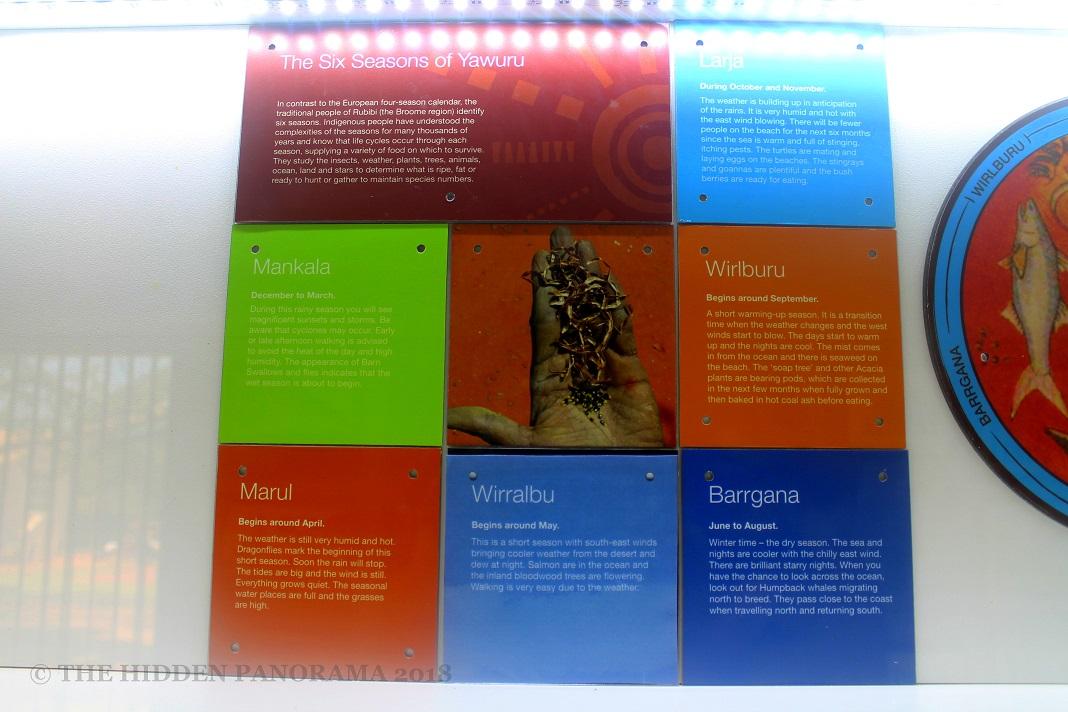 Colors : Not Four But Six Seasons (of Yawuru) Calendar