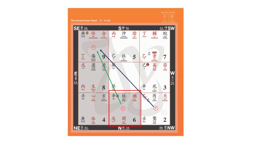 Sample Qimen chart