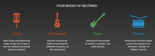 FOUR MODES OF NEUTRINO: BASS VST INstrument, Drums