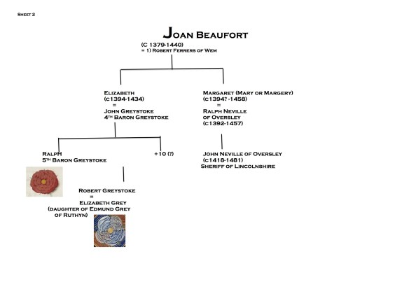 Joan Beaufort family tree1