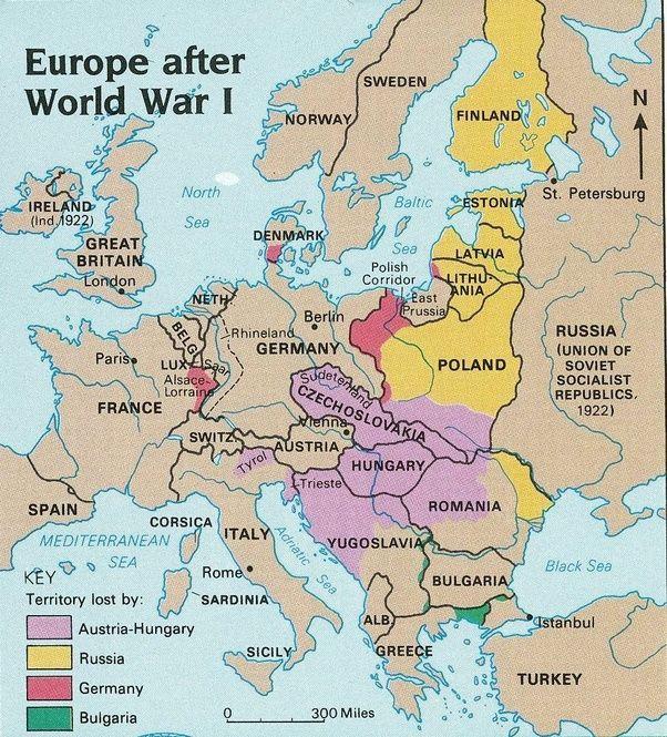 World War 1 Timeline - The History Junkie