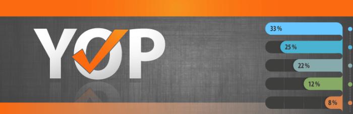 Best WordPress Poll Plugins for your Website