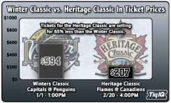 Still good seats left for the Heritage Classic