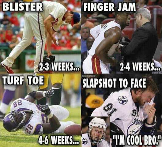 Toughness Hockey or Football