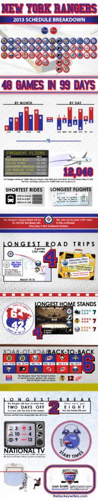 New York Rangers Schedule Infographic hockey