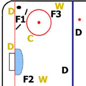 Bruins Forecheck