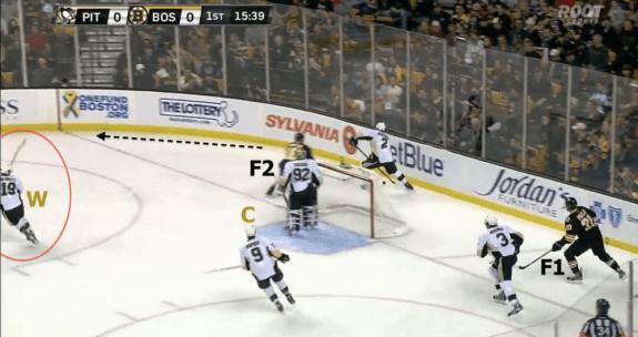 D to D Forecheck Bruins