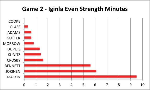 IginlaGame2