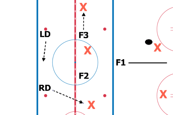 1-2-2 Shift to 1-3-1