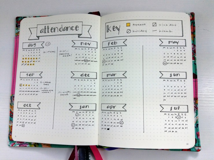 Bullet Journal Supplies, Attendance Page
