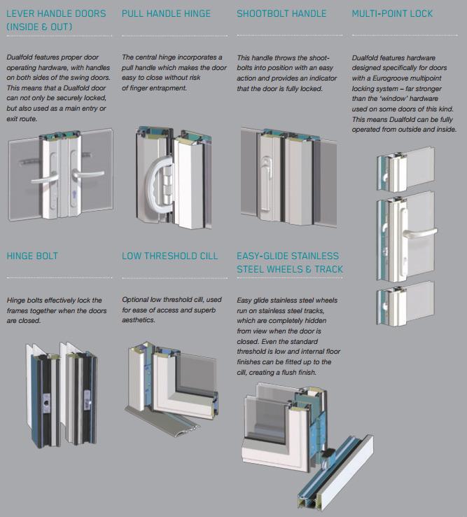 aluminium Sash