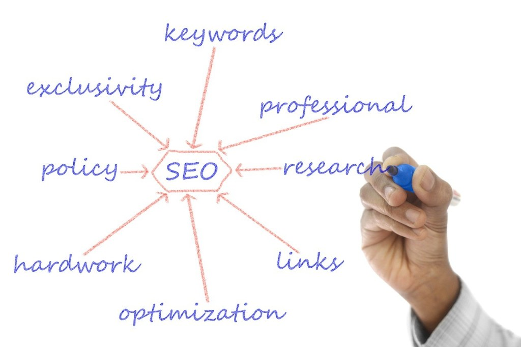 hand holding marker pointing to graphic that shows SEO and relevant words