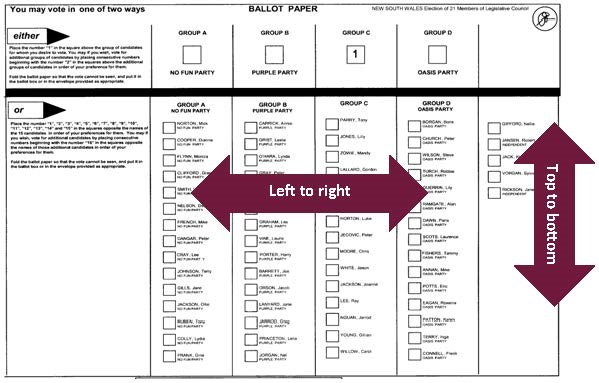 Ballot image to insert in text