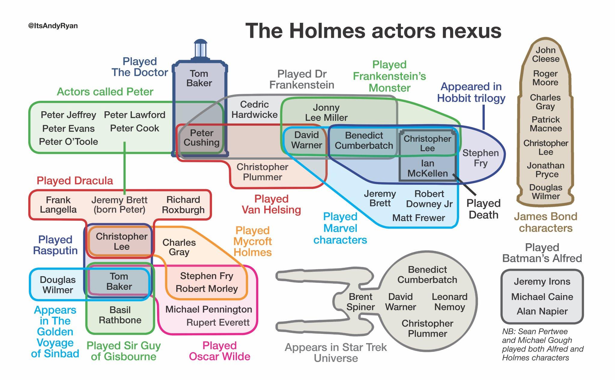 Holmes Nexus