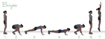 Burpees exercise tutorial