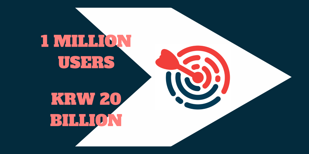 2020 Goal: 1 Million Users & KRW 20 Billion for ICONLOOP's MyID