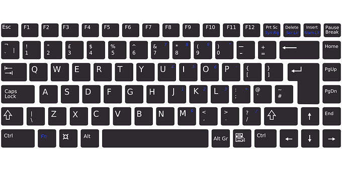 What is a keyboard? Examples of keyboard (layout) - the ict book