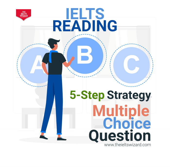 IELTS Reading Multiple Choice Question