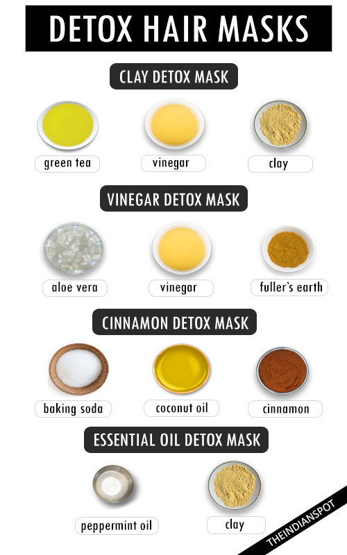 5 BEST DIY DETOX HAIR MASK RECIPES FOR BEAUTIFUL LOCKS
