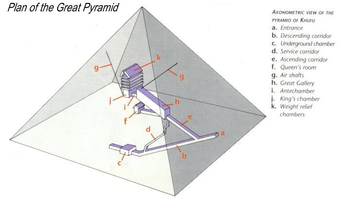 Plan of the Great Pyramid of Egypt