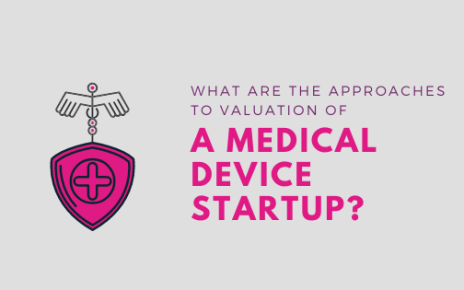 Medical Device Valuation
