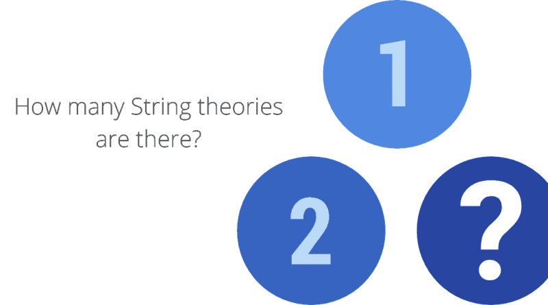 How many String theories are there?