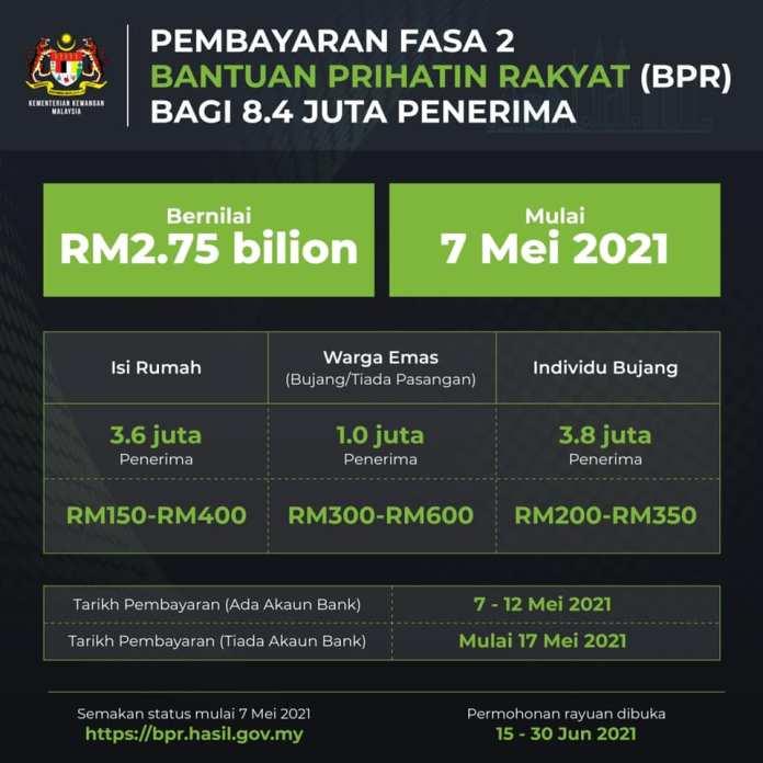 Pembayaran Fasa 2 Bantuan Prihatin Rakyat (BPR)