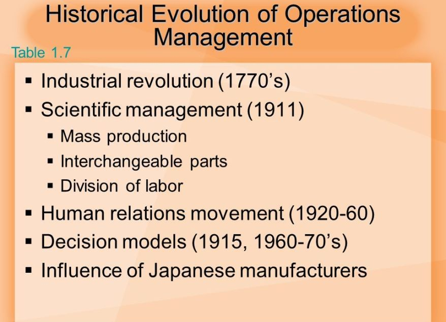 Historical+Evolution+of+Operations+Management
