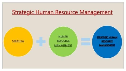 1 strategic-human-resource-management-and-strategic-management-process-3-638