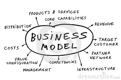 business-model-8311314