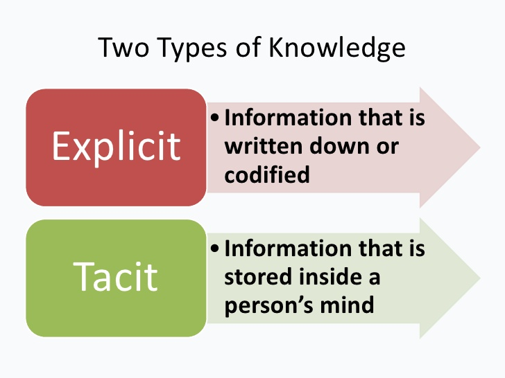 knowledge-management-presentation-6-728.jpg