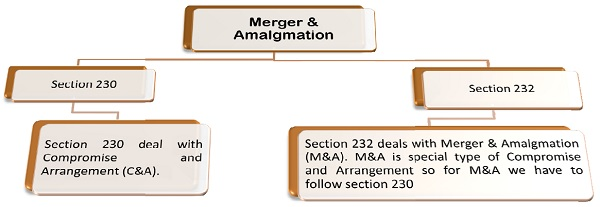 Merger-and-Amalgmation.jpg