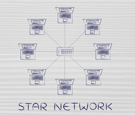 star_topology.jpg