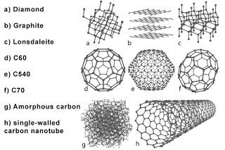 Molecular_structuresFINAL