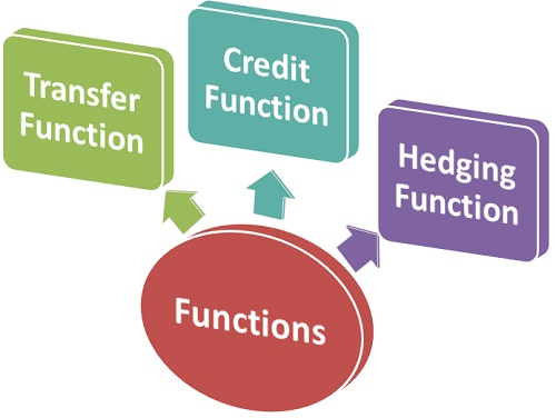 functions-of-foreign-exchange-theintactone.jpg