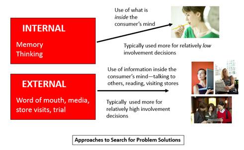 internal vs external search.jpg