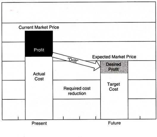 target-costing-1.jpg