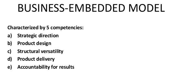 TOPIC 9.5 BUSINESS EMBADDED MODEL.jpg