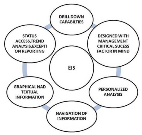 4 eis_features.jpg