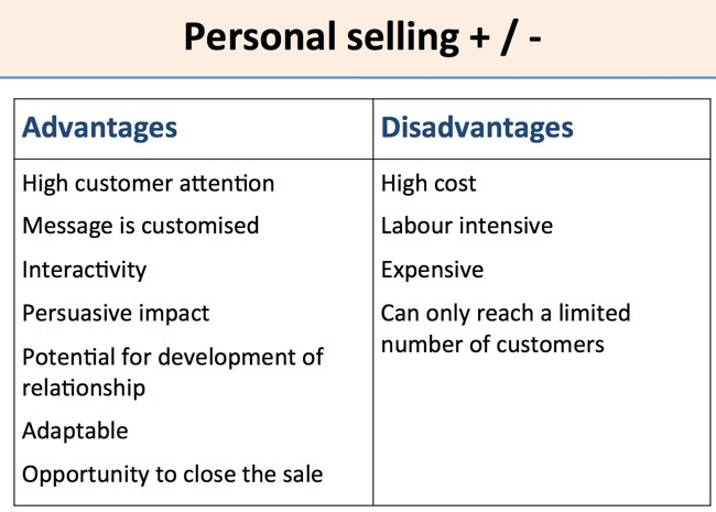 4 marketing-promotion-personalselling-advdis.jpg