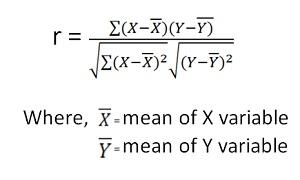 topic 3.1.jpg