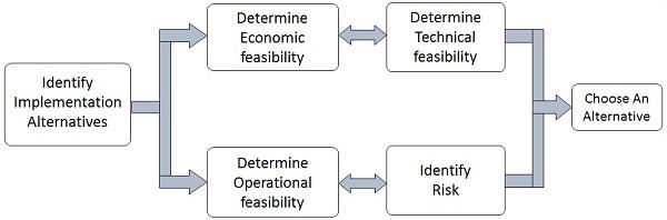 1.1 feasibility_analysis